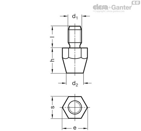 Feet | Elesa+Ganter